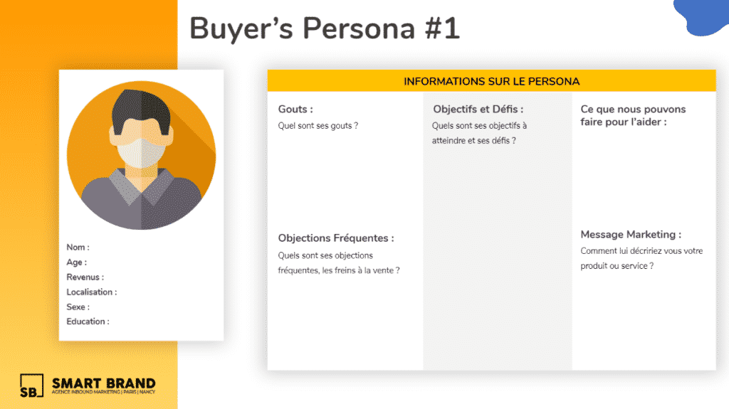 exemple buyer persona